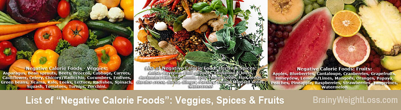 List Of Negative Calorie Food: Vegetables, Spices & Fruits