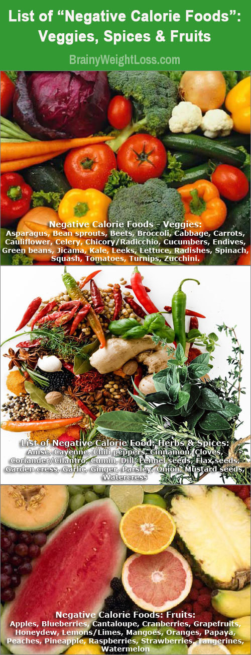 List of Negative Calorie Food: 55+ Foods for Quick Weight Loss, Boundless Energy & Great Health