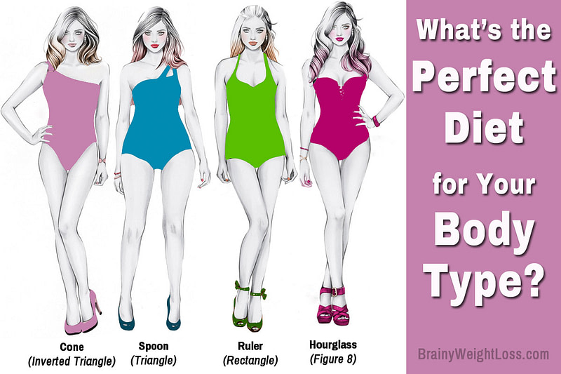 Discover Your Body Type Diet