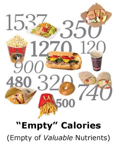 Burning Fat for Weight Loss - Empty Calories