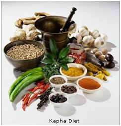 Spices for Kapha Diet