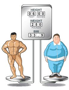 Good Body Fat Percentage