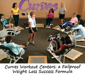 Curves Workout Centers