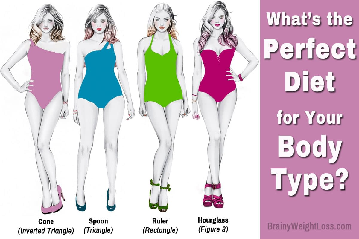 Body Type Diet: Customized Diets & Exercising For Different Body Types